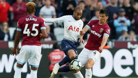 Nhận định Tottenham - West Ham: Cơ hội cho Lucas Moura (Mới cập nhật)