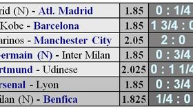 Lịch thi đấu và bảng xếp hạng ICC ngày 27-7: PSG chạm trán Inter (Mới cập nhật)