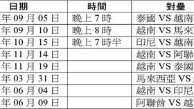 越南隊賽程表