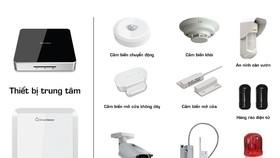 Các thiết bị trong Bkav SmartHome an ninh