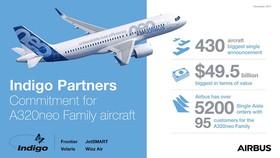 Airbus nhận đơn hàng kỷ lục trị giá 49,5 tỷ USD