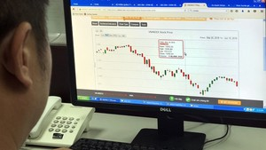 Shares recover after two-day decline