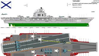 俄羅斯新一代航母想像圖。(圖源:互聯網)