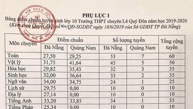 Đà Nẵng công bố điểm chuẩn vào lớp 10 THPT và THPT chuyên Lê Quý Đôn