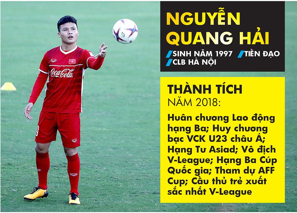 Những cầu thủ nào là ứng viên Giải thưởng Quả bóng Vàng nam 2018? ảnh 2
