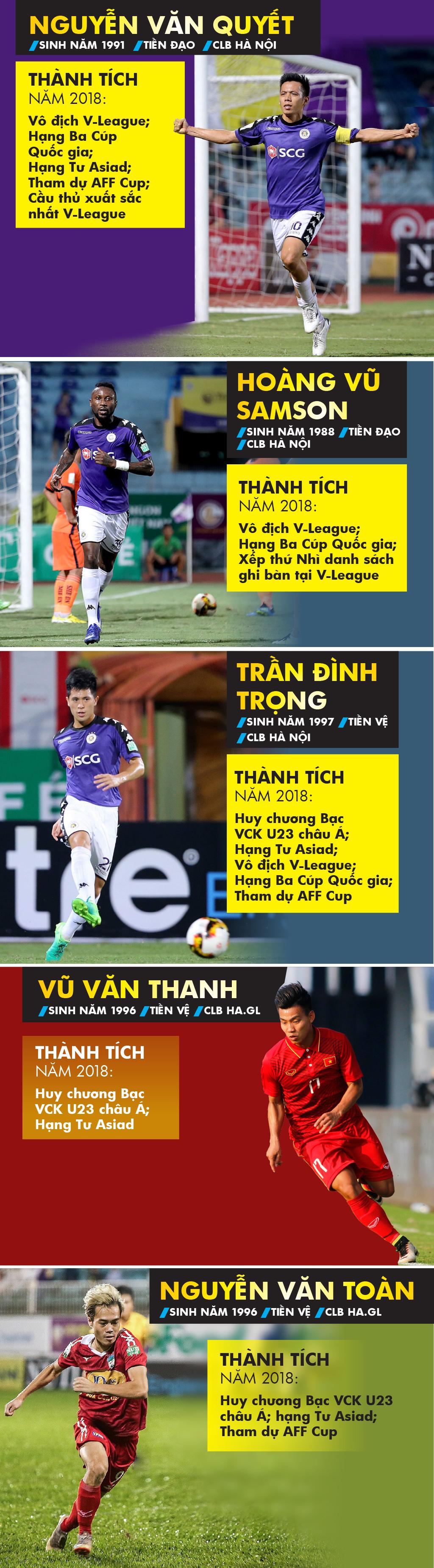 Những cầu thủ nào là ứng viên Giải thưởng Quả bóng Vàng nam 2018? ảnh 5