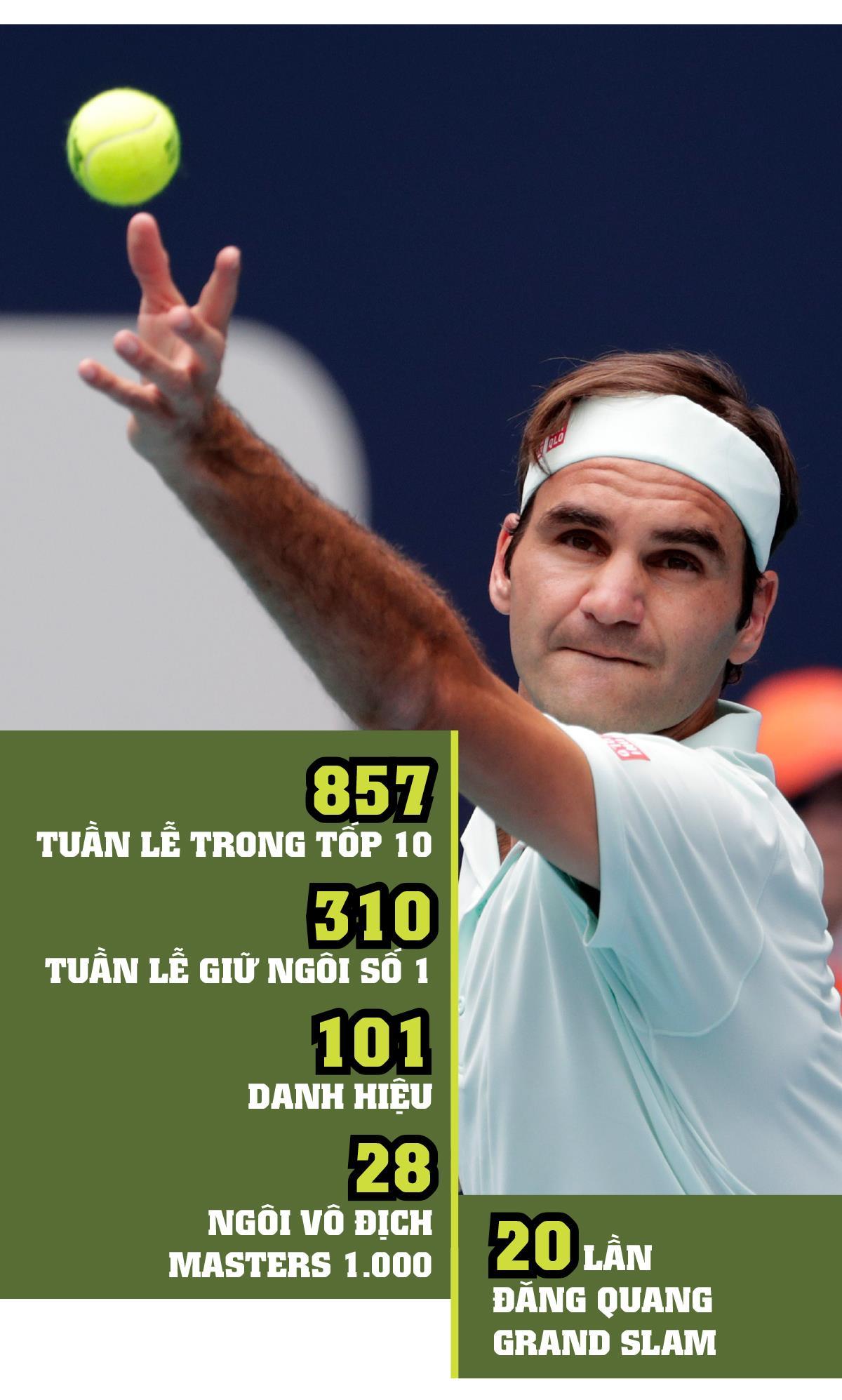 Roger Federer - Huyền thoại của những huyền thoại ảnh 3
