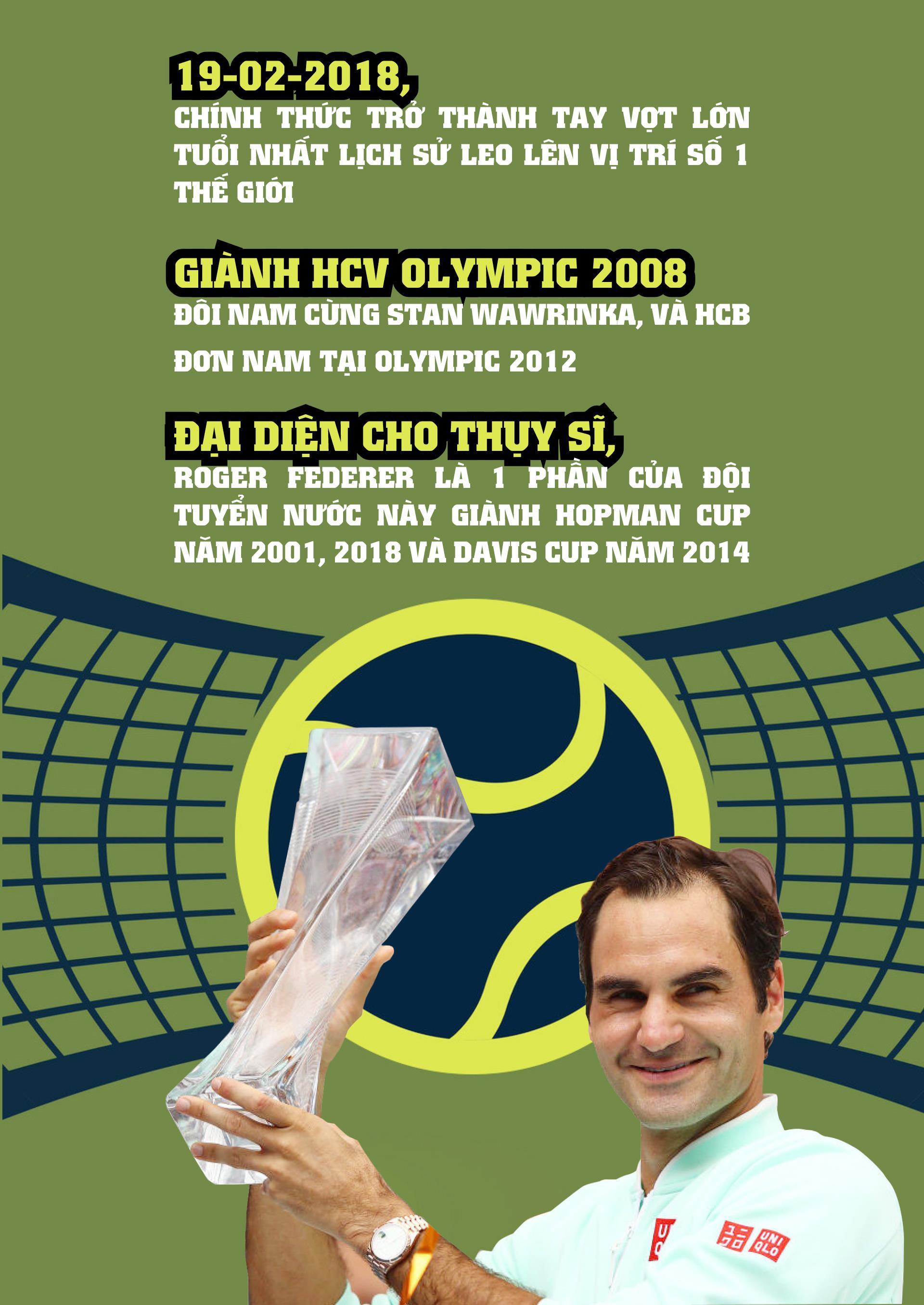 Roger Federer - Huyền thoại của những huyền thoại ảnh 4