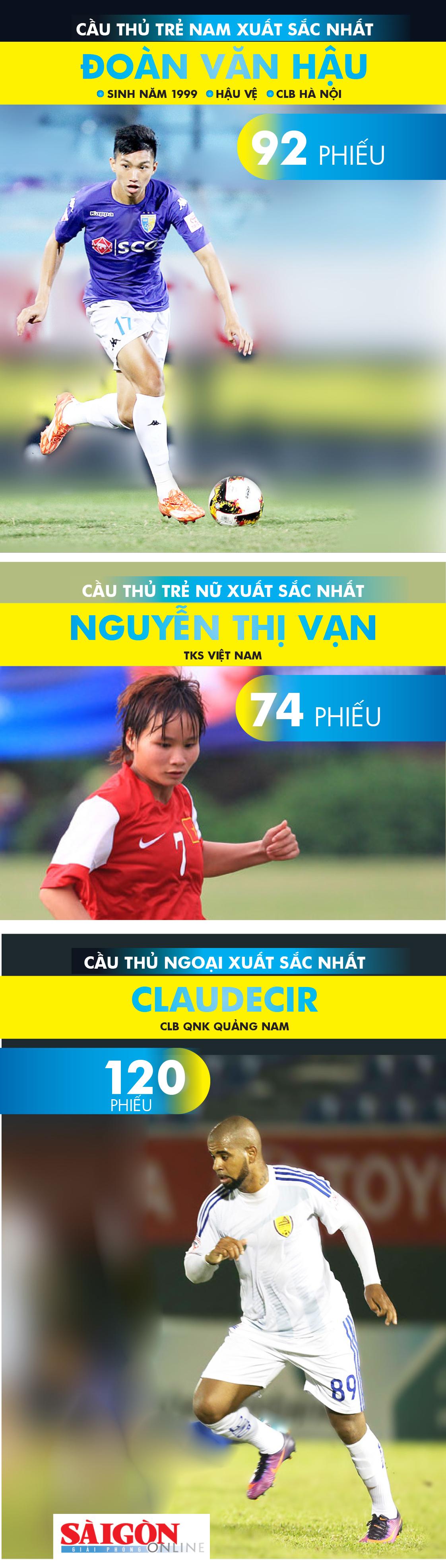 Thành Trung và Kiều Trinh đoạt Quả bóng Vàng Việt Nam 2017 ảnh 4