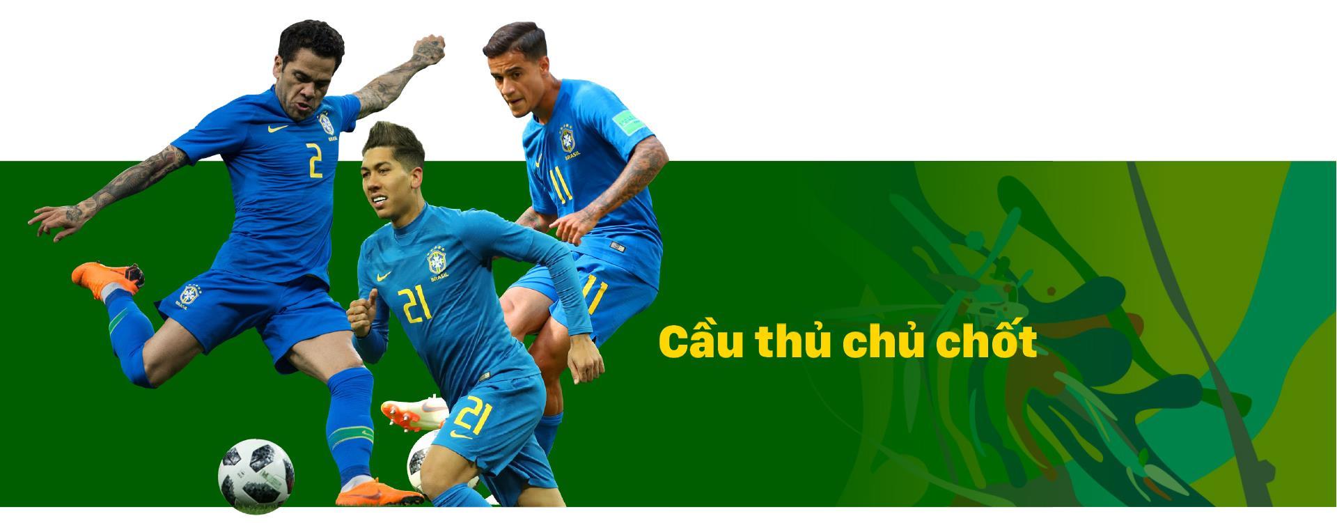 Bảng A: BRAZIL khi Coutinho phải thế vai Neymar ảnh 5