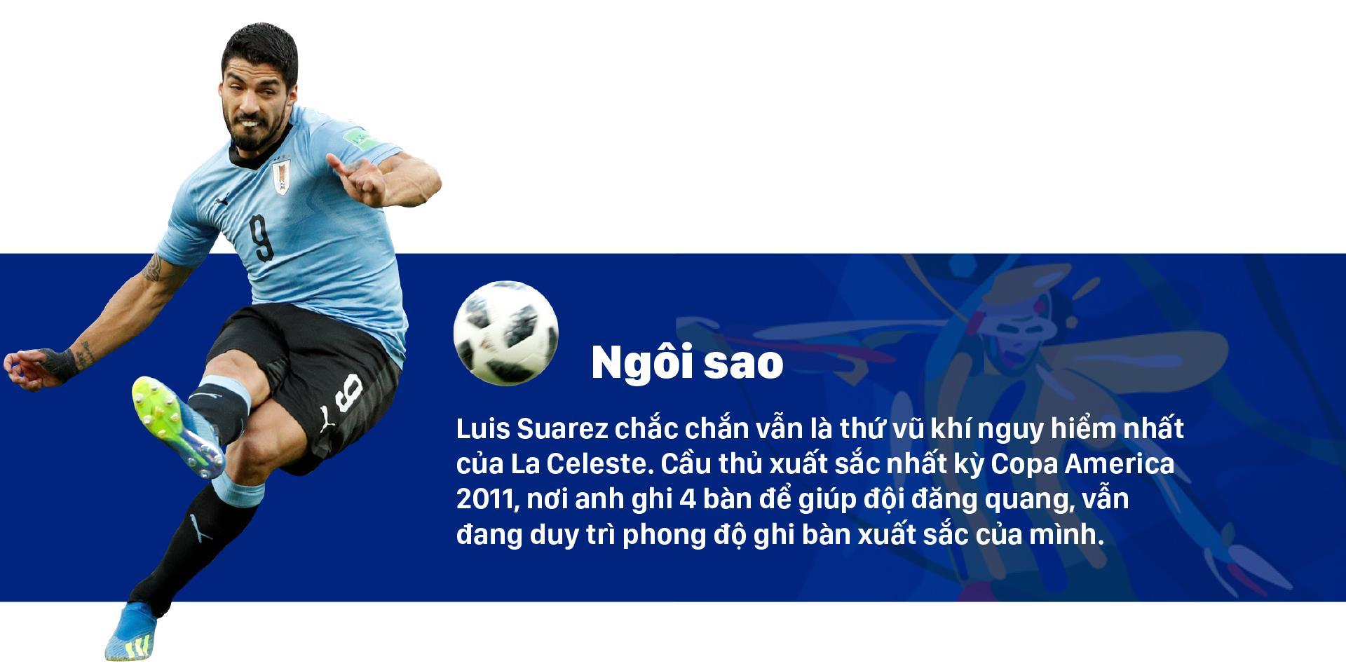 Bảng C: URUGUAY Cơ hội cuối cho thế hệ Suarez, Cavani ảnh 2