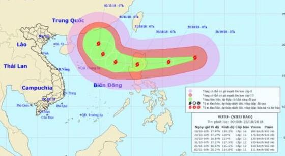 Siêu bão Yutu giật cấp 16 áp sát Biển Đông ảnh 1