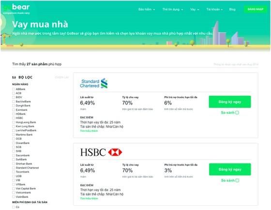 GoBear Việt Nam ra mắt 3 sản phẩm so sánh vay thế chấp ảnh 1