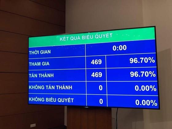 Việt Nam chính thức tham gia CPTPP từ hôm nay ảnh 2