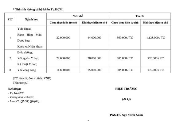 ĐH Y khoa Phạm Ngọc Thạch năm học 2018-2019: 2 mức học phí riêng dựa trên hộ khẩu ảnh 2