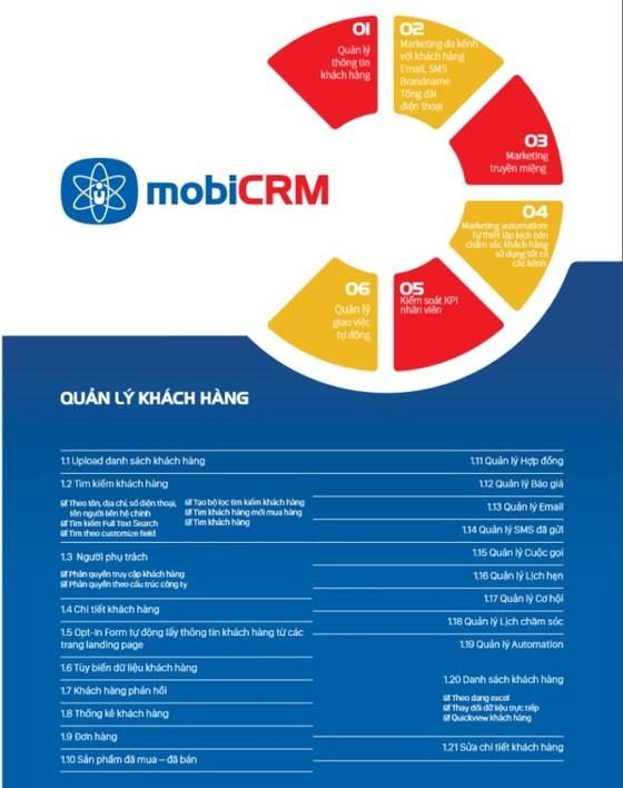 Phần mềm chăm sóc khách hàng của MobiFone cho doanh nghiệp Việt ảnh 1