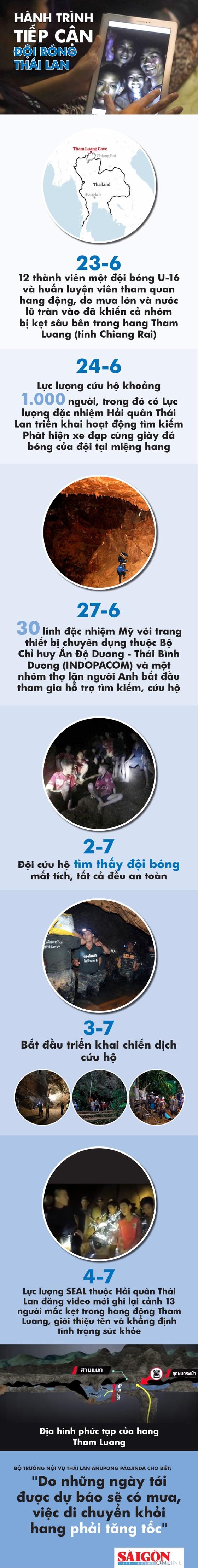 Video mới nhất về đội bóng nhí trên trang Facebook của Hải quân Thái ảnh 1