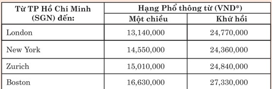 Emirates ưu đãi đặc biệt dành cho du học sinh Việt Nam ảnh 1