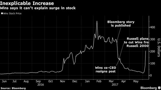 Cổ phiếu bí ẩn tăng 4.500% bị ngừng giao dịch ảnh 1