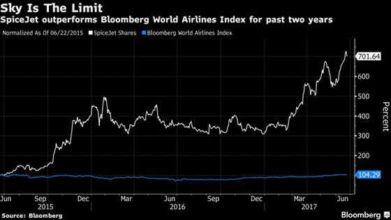 Hãng hàng không vô danh tăng trưởng 124% ảnh 1