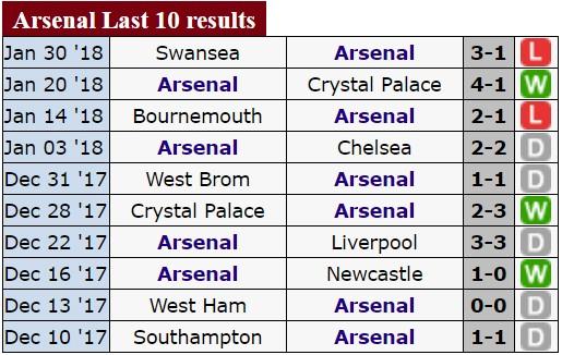 Chelsea và Arsenal tìm lại chiến thắng ảnh 1