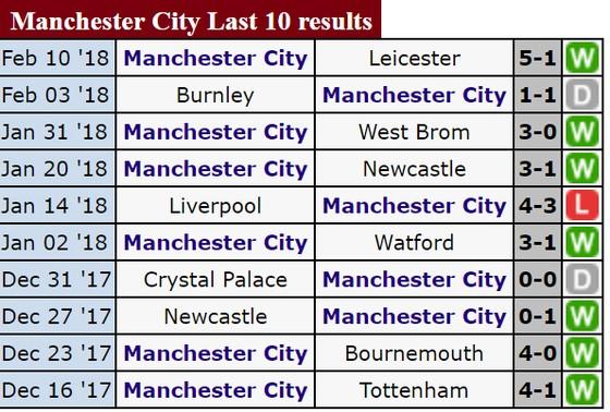Lịch thi đấu tứ kết lượt đi Champions League 2017-2018 ảnh 2