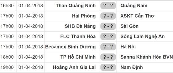 Lịch thi đấu vòng 4 - Nuti Café V.League 1 - 2018 (ngày 30, 31-3 và 1-4) ảnh 1