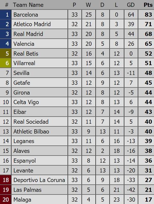 Real Madrid may mắn chia điểm với Athletic Bilbao ảnh 3