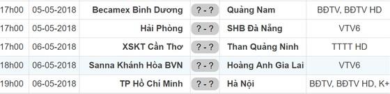 Bảng xếp hạng vòng 7 - Nuti Café V.League 2018 (ngày 4-5): FLC Thanh Hóa xếp hạng 5 ảnh 2