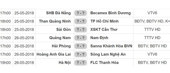 Lịch Vòng 9 - Nuti Cafe V.League 2018: SHB Đà Nẵng tiếp Bình Dương ảnh 1