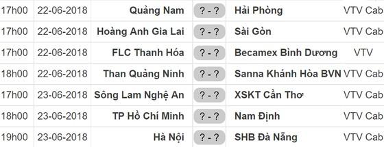 Lịch thi đấu vòng 15 Nuti Cafe V.League 2018: FLC Thanh Hóa tiếp Bình Dương ảnh 1
