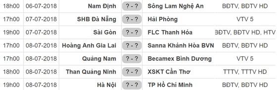 Lịch thi đấu vòng 18 Nuti Cafe V.League 2018: Hoàng Anh Gia Lai tiếp Khánh Hòa ảnh 1