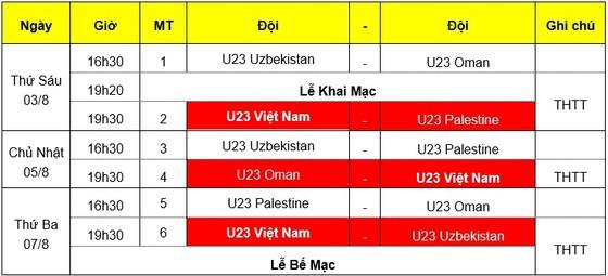 Lịch thi đấu Giải bóng đá quốc tế U23- Cúp VinaPhone 2018 ảnh 1