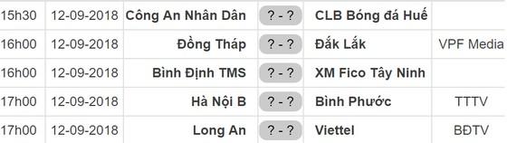 Lịch thi đấu vòng 15 Giải Bóng đá Hạng nhất Quốc gia - An Cường 2018 ảnh 1