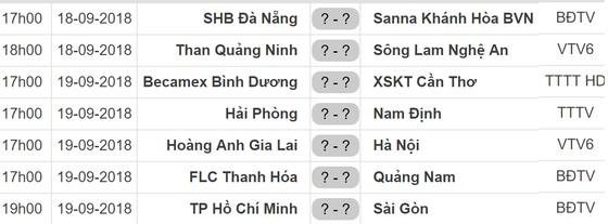 Lịch thi đấu vòng 23 Nuti Cafe V.League 2018: Bình Dương tiếp XSKT Cần Thơ ảnh 1