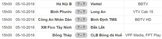 Lịch vòng đấu cuối Giải Bóng đá Hạng nhất Quốc gia - An Cường 2018: Gay cấn chiếc vé xuống hạng ảnh 1