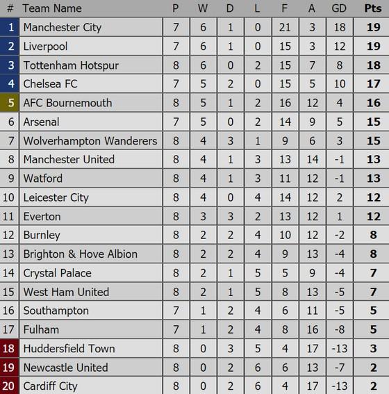 Manchester United nhọc nhằn hạ Newcastle bằng cú ngược dòng ngoạn mục ảnh 4