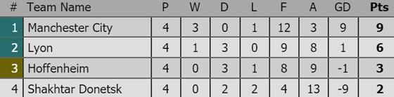 Man.United ngược dòng ngoạn mục đánh bại Juventus ảnh 4