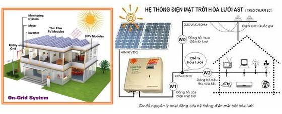 Sử dụng điện năng lượng mặt trời: Tiềm năng lớn, lợi ích cao ảnh 3