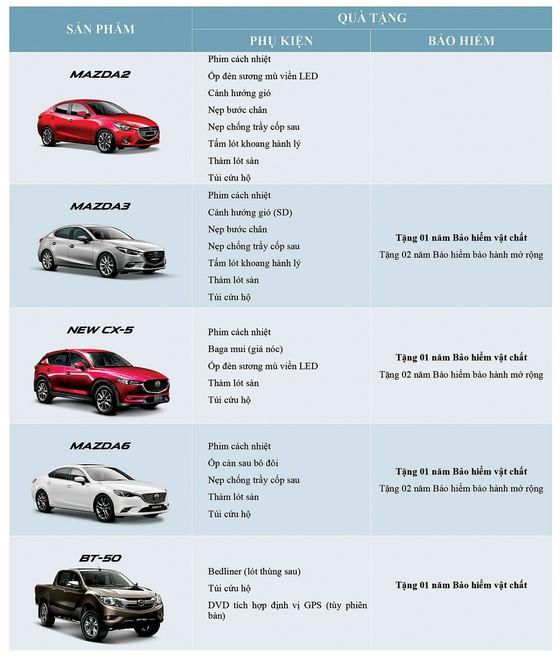 Thaco công bố giá bán xe Mazda màu sơn cao cấp mới ảnh 2