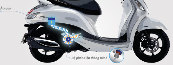 Yamaha Grande mới ra mắt - công nghệ hybrid ảnh 1