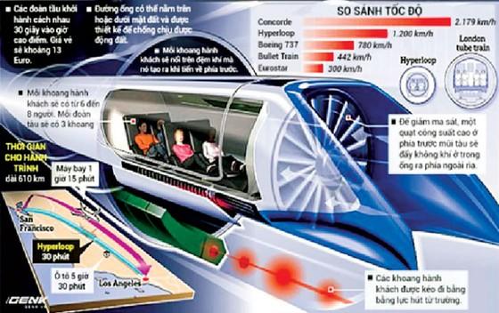Cuộc đua tàu siêu tốc 4.0 (K3): Hyperloop - Phương tiện của tương lai ảnh 1