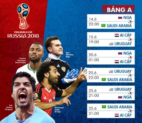 Lịch TRỰC TIẾP WORLD CUP 2018 - chia theo từng bảng ảnh 1