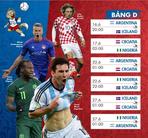Lịch TRỰC TIẾP WORLD CUP 2018 - chia theo từng bảng ảnh 4