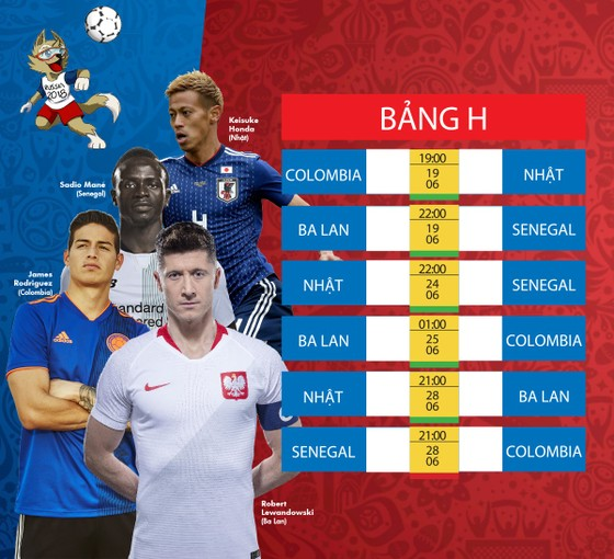 Lịch TRỰC TIẾP WORLD CUP 2018 - chia theo từng bảng ảnh 8