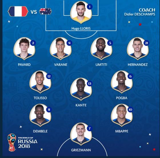 Pháp - Australia 2-1: Pogba ấn định chiến thắng ảnh 1