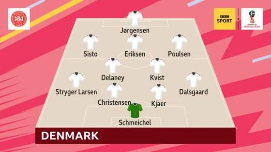 Peru - Đan Mạch 0-1, Lính chì lạnh lùng ghi điểm ảnh 2