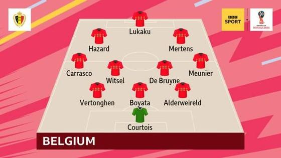 Bỉ - Panama 3-0, Dries Mertens mở điểm, Lukaku ghi cú đúp ảnh 1