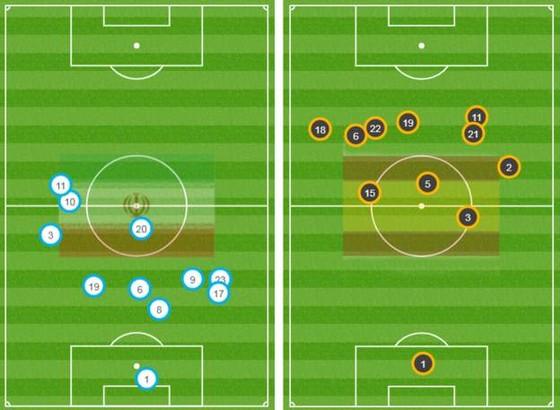 Iran - Tây Ban Nha 0-0, phòng thủ bê tông ảnh 2