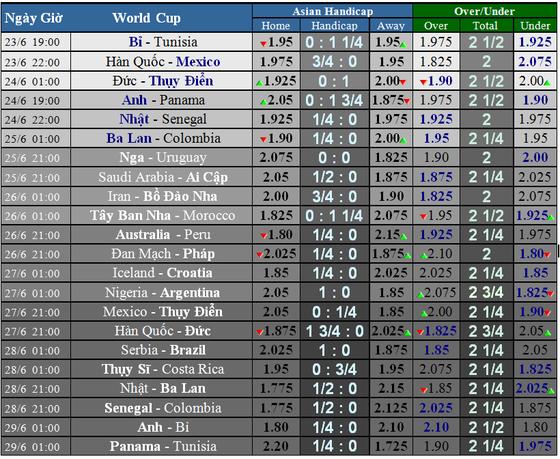 Hàn Quốc - Mexico: Tốc độ và tầm cao ảnh 4